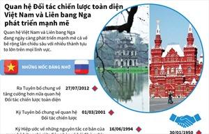 Quan hệ Đối tác chiến lược toàn diện Việt Nam và Liên bang Nga phát triển mạnh mẽ