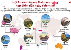 Hội An sánh ngang Maldives trong Top điểm đến ngày Valentine
