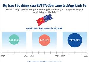 Dự báo tác động của EVFTA đến tăng trưởng kinh tế