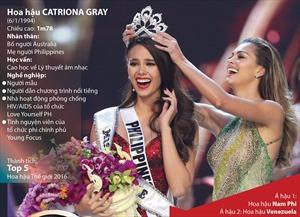 Người đẹp Philippines đăng quang Hoa hậu Hoàn vũ thế giới 2018
