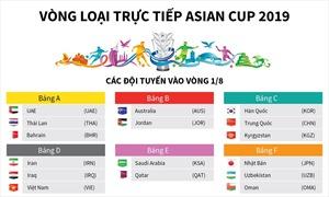 Vòng loại trực tiếp Asian Cup 2019