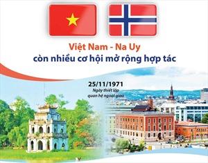 Việt Nam - Na Uy còn nhiều cơ hội mở rộng hợp tác