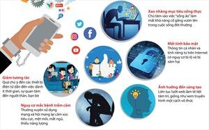Những ảnh hưởng tiêu cực của mạng xã hội