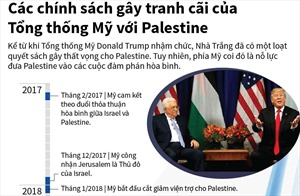Các chính sách gây tranh cãi của Tổng thống Mỹ với Palestine