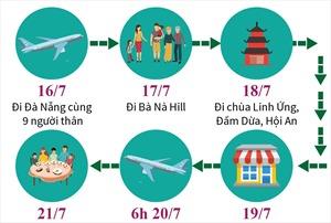 Lịch trình di chuyển dày đặc của bệnh nhân COVID-19 thứ 5 ở Hà Nội