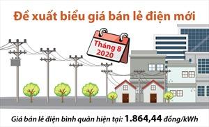Bộ Công Thương đề xuất biểu giá bán lẻ điện mới