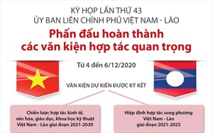 Kỳ họp lần thứ 43 Ủy ban liên Chính phủ Việt Nam - Lào: Phấn đấu hoàn thành các văn kiện hợp tác quan trọng