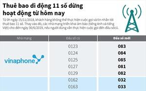Dừng hoạt động thuê bao di động 11 số