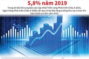 ADB dự báo tăng trưởng kinh tế châu Á đạt 5,8% năm 2019