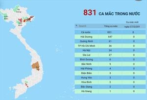 13 tỉnh, thành phố ghi nhận ca mắc COVID-19