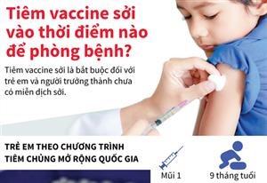 Tiêm vắc xin sởi vào thời điểm nào để phòng bệnh?