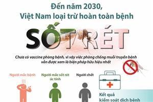 Đến năm 2030, Việt Nam loại trừ hoàn toàn bệnh sốt rét