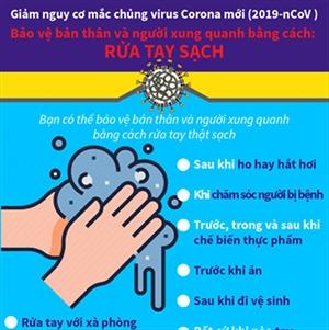 Giảm nguy cơ mắc chủng virus Corona mới (2019-nCoV): Rửa tay sạch
