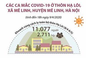 Thông tin về ổ dịch thôn Hạ Lôi ở Mê Linh, Hà Nội