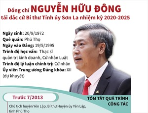 Đồng chí Nguyễn Hữu Đông tái đắc cử Bí thư Tỉnh ủy Sơn La nhiệm kỳ 2020-2025