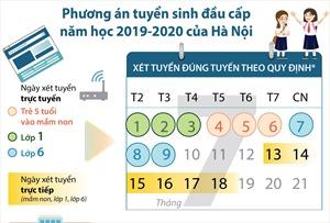 Phương án tuyển sinh đầu cấp năm học 2019-2020 của Hà Nội