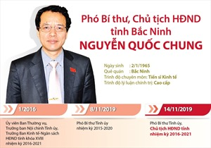 Ông Nguyễn Quốc Chung được bầu giữ chức Chủ tịch HĐND tỉnh Bắc Ninh