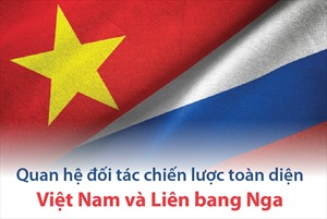 Quan hệ đối tác chiến lược toàn diện Việt Nam và Liên bang Nga