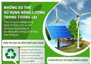 Những xu thế sử dụng năng lượng trong tương lai