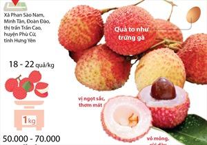 Độc lạ vải trứng Hưng Yên