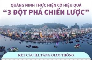 Quảng Ninh thực hiện có hiệu quả '3 đột phá chiến lược'