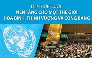 Liên hợp quốc: Nền tảng cho một thế giới hòa bình, thịnh vượng và công bằng