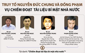Truy tố Nguyễn Đức Chung và đồng phạm vụ chiếm đoạt tài liệu bí mật nhà nước