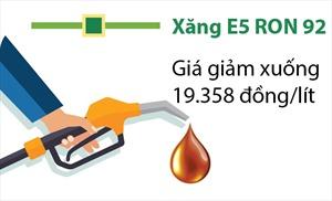 Giá xăng E5 RON 92 giảm 544 đồng/lít