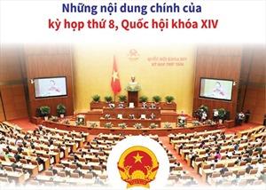 Những nội dung chính của Kỳ họp thứ 8, Quốc hội khóa XIV