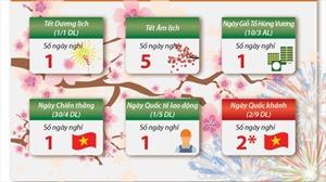 Thêm một ngày nghỉ lễ dịp Quốc khánh 2/9