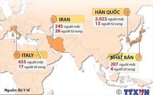 Những điểm nóng của dịch COVID-19 ngoài Trung Quốc