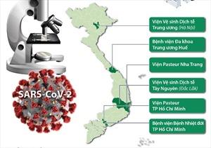 Việt Nam có 6 đơn vị được làm xét nghiệm SARS-CoV-2