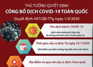Công bố dịch COVID-19 trên quy mô toàn quốc