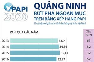 Quảng Ninh bứt phá ngoạn mục trên bảng xếp hạng PAPI