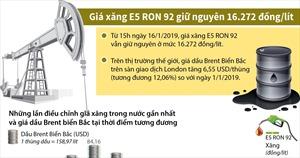Giá xăng E5 RON 92 giữ nguyên ở mức 16.272 đồng/lít