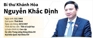 Ông Nguyễn Khắc Định trở thành tân Bí thư Tỉnh ủy Khánh Hòa
