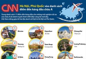 Hà Nội, Phú Quốc vào danh sách điểm đến hàng đầu châu Á