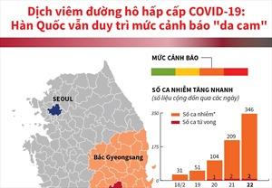 Hàn Quốc vẫn duy trì mức cảnh báo 'da cam' về dịch COVID-19: