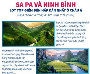 Sa Pa và Ninh Bình lọt top điểm đến hấp dẫn nhất châu Á