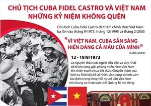 Chủ tịch Cuba Fidel Castro và Việt Nam: Những kỷ niệm không quên