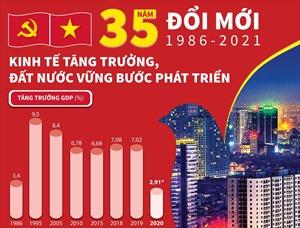35 năm đổi mới: Kinh tế tăng trưởng, đất nước vững bước phát triển