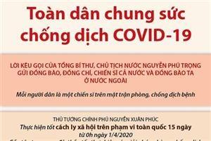 Toàn dân chung sức chống dịch COVID-19