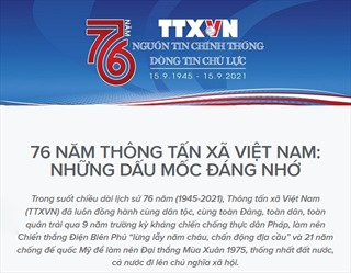 76 năm Thông tấn xã Việt Nam: Những dấu mốc đáng nhớ