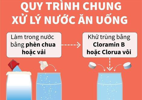 Quy trình chung xử lý nước ăn uống trong mùa lũ lụt