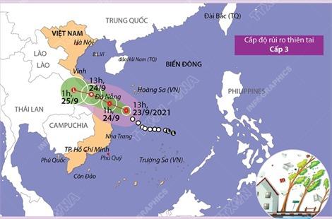 Đường đi của bão số 6 trên Biển Đông