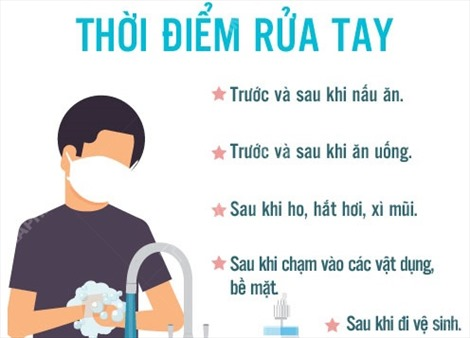 Thời điểm rửa tay