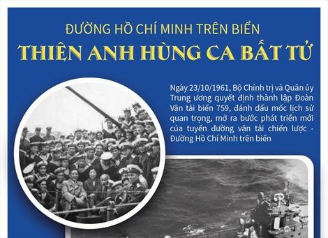 Đường Hồ Chí Minh trên biển: Thiên anh hùng ca bất tử