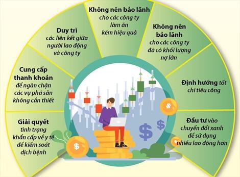 Các cách vực dậy nền kinh tế thời COVID-19