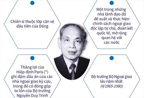 Nguyễn Duy Trinh - Nhà ngoại giao tài năng