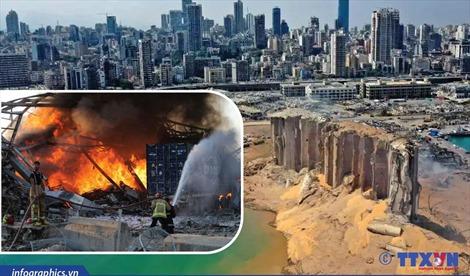 Toàn cảnh vụ nổ ở Thủ đô Beirut, Liban